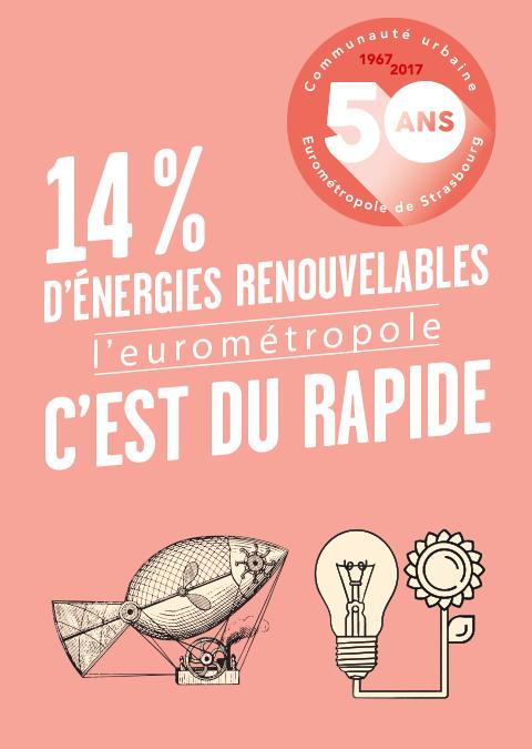 affiche 50 ans : 14% d'energie renouvelables c'est du rapide
